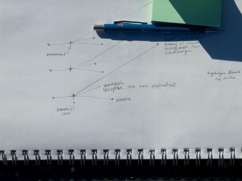 Layered Planes